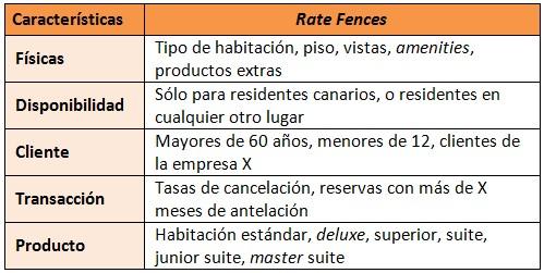 ejemplo-rate-fences